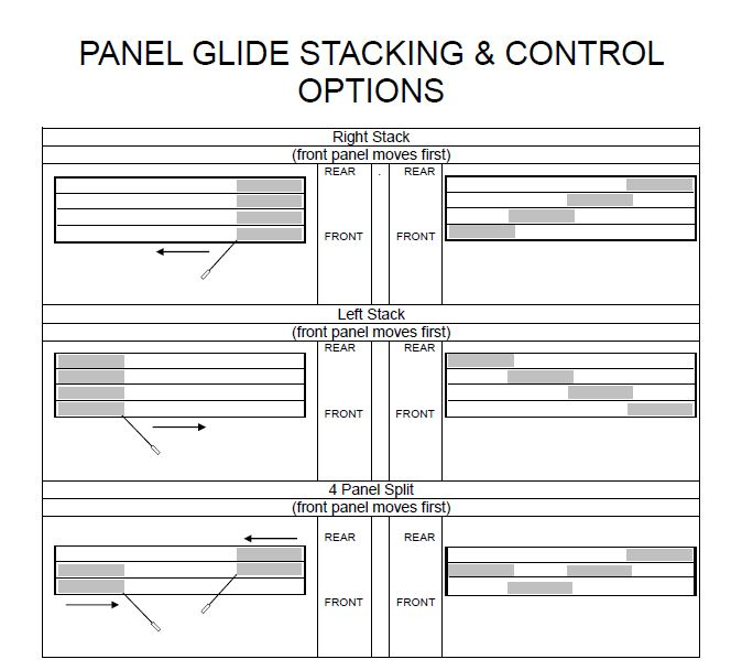 Panel Stack Options